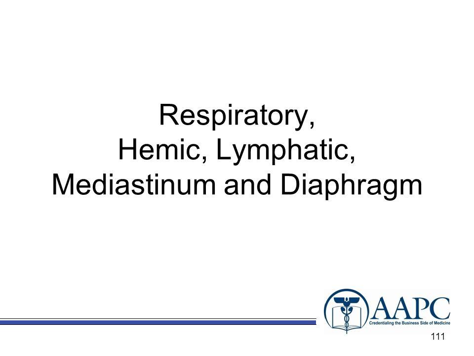 Respiratory, Hemic, Lymphatic, Mediastinum and Diaphragm