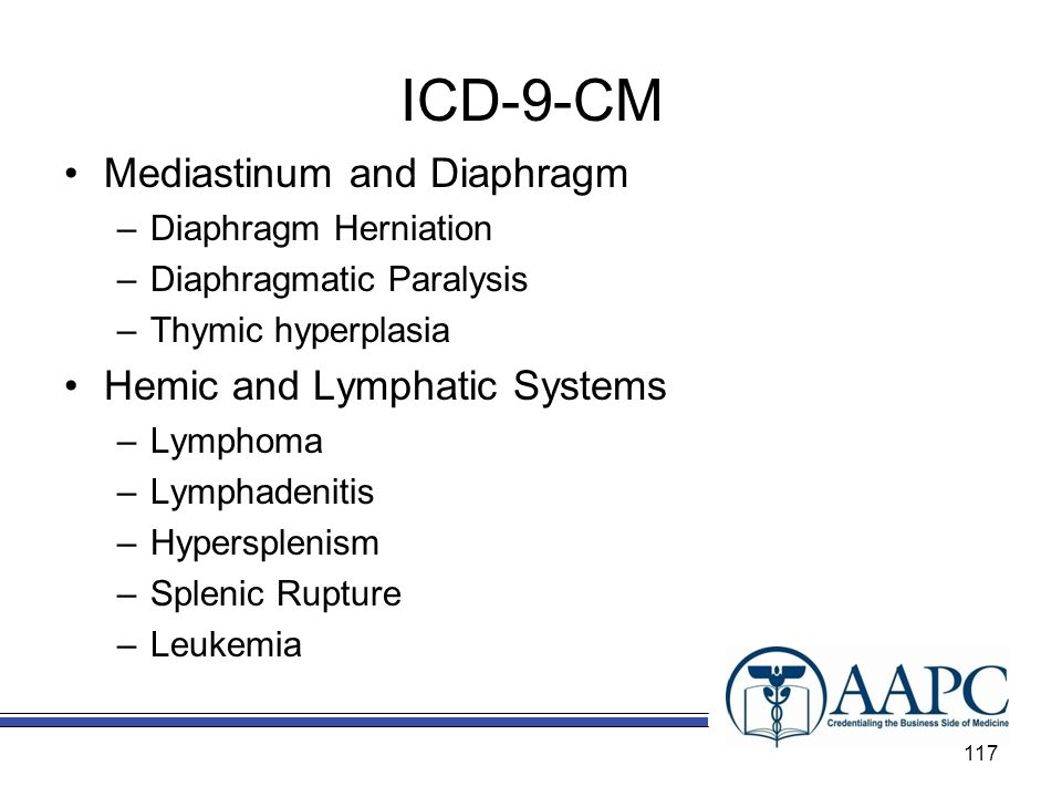 ICD-9-CM Mediastinum and Diaphragm Hemic and Lymphatic Systems