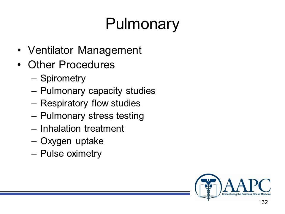 Pulmonary Ventilator Management Other Procedures Spirometry