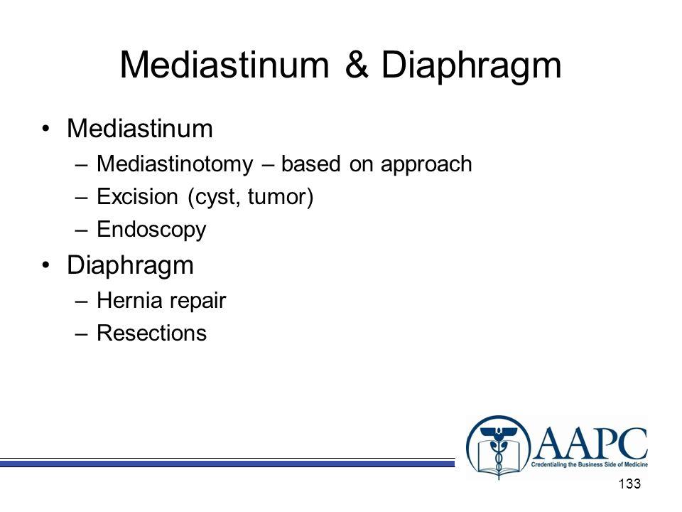 Mediastinum & Diaphragm