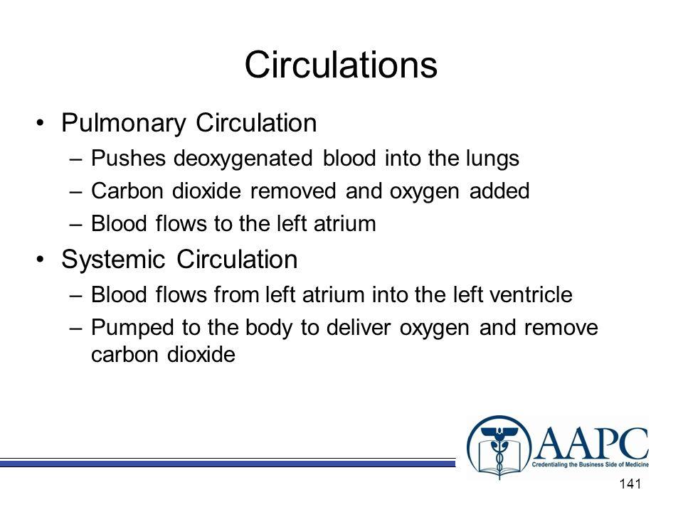Circulations Pulmonary Circulation Systemic Circulation