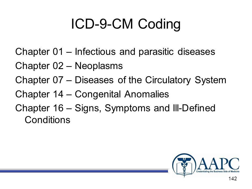 ICD-9-CM Coding Chapter 01 – Infectious and parasitic diseases