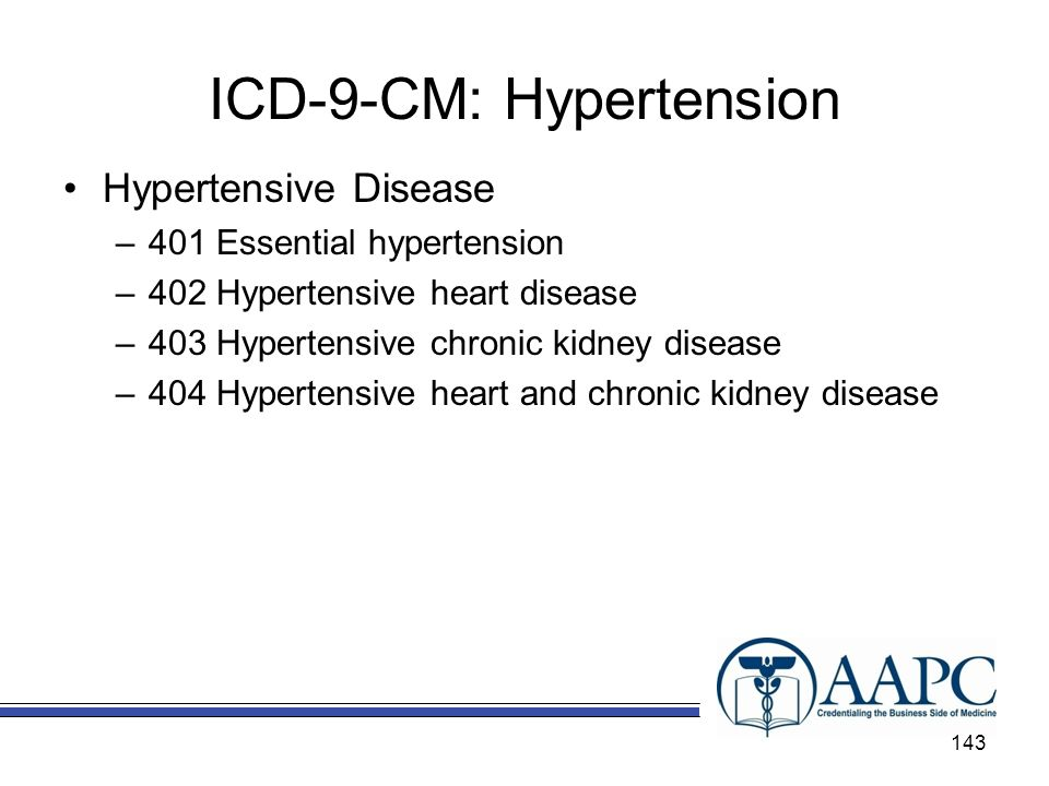 ICD-9-CM: Hypertension