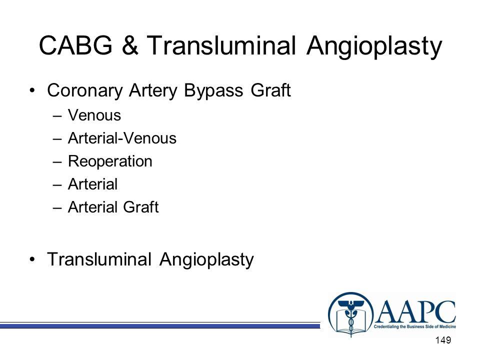 CABG & Transluminal Angioplasty