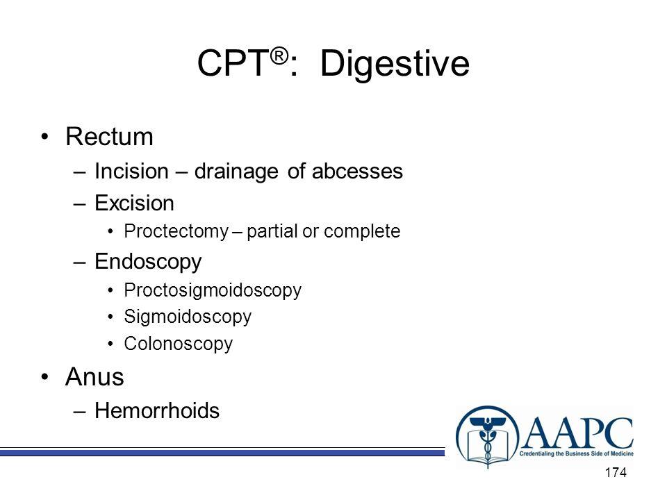 CPT®: Digestive Rectum Anus Incision – drainage of abcesses Excision