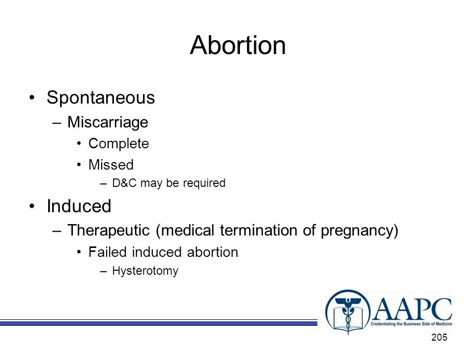 Abortion Spontaneous Induced Miscarriage