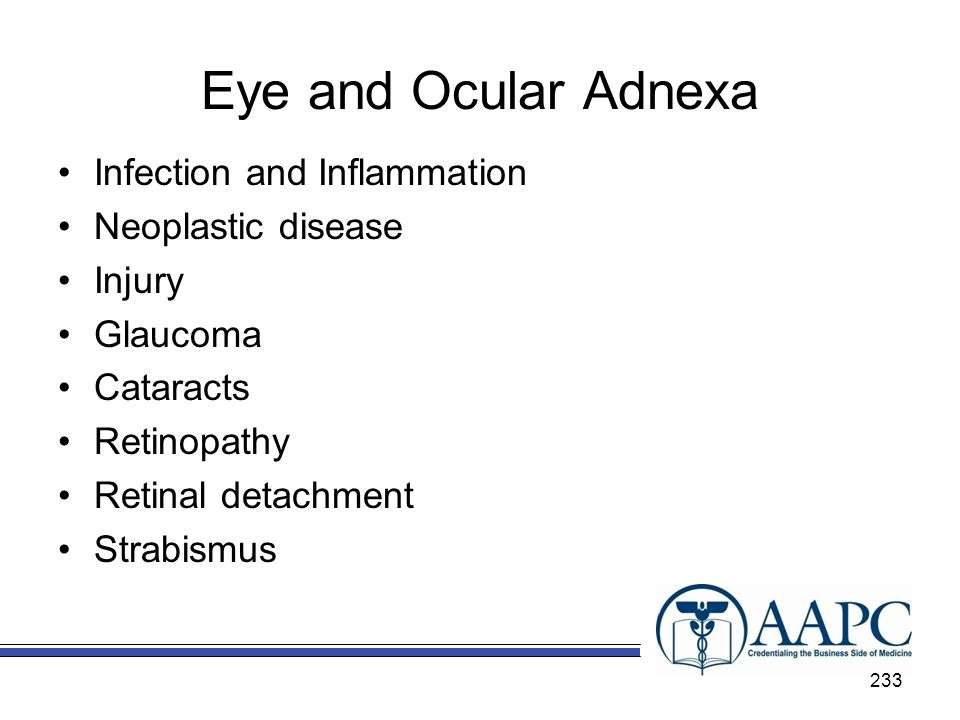Eye and Ocular Adnexa Infection and Inflammation Neoplastic disease