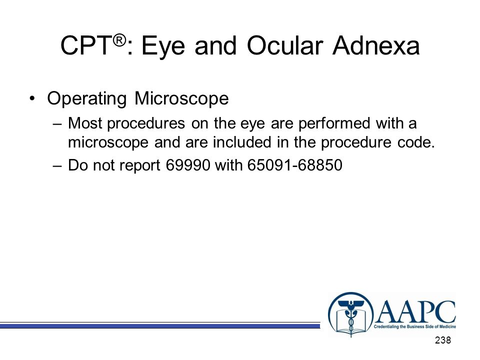 CPT®: Eye and Ocular Adnexa