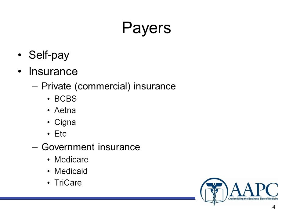 Payers Self-pay Insurance Private (commercial) insurance