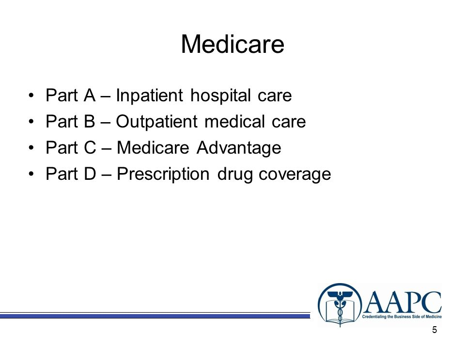 Medicare Part A – Inpatient hospital care