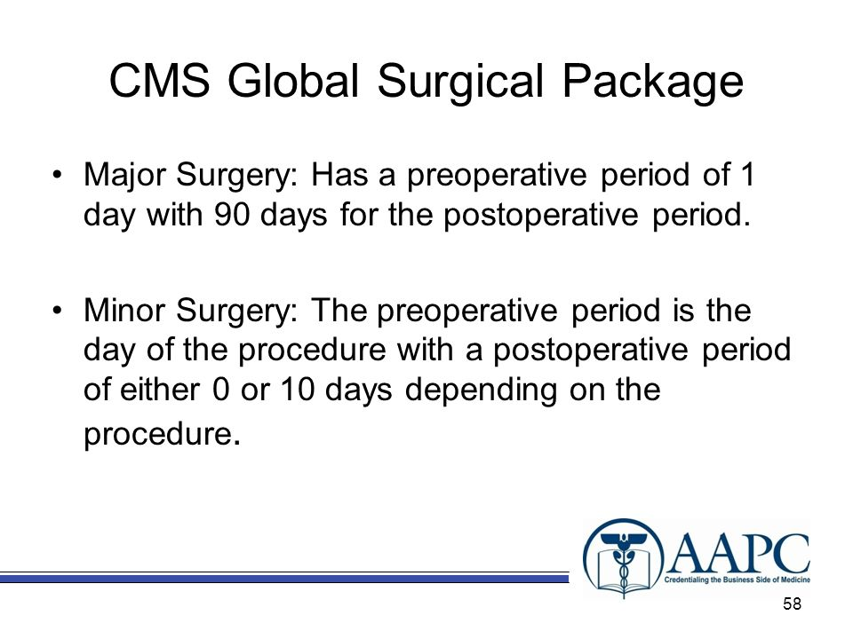 CMS Global Surgical Package