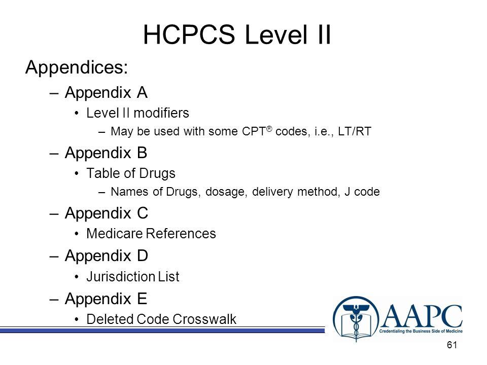 HCPCS Level II Appendices: Appendix A Appendix B Appendix C Appendix D