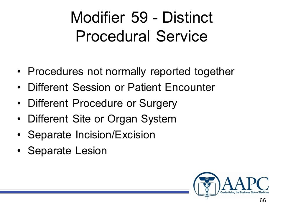 Modifier 59 - Distinct Procedural Service