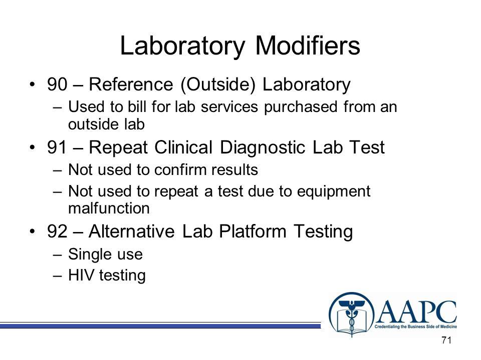 Laboratory Modifiers 90 – Reference (Outside) Laboratory