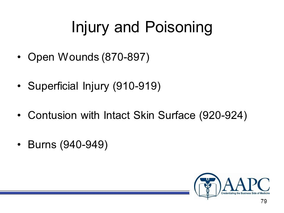 Injury and Poisoning Open Wounds ( )