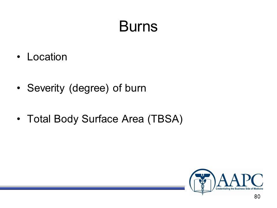 Burns Location Severity (degree) of burn