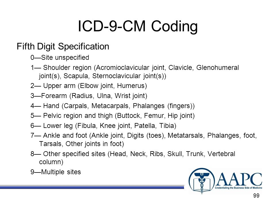 ICD-9-CM Coding Fifth Digit Specification 0—Site unspecified