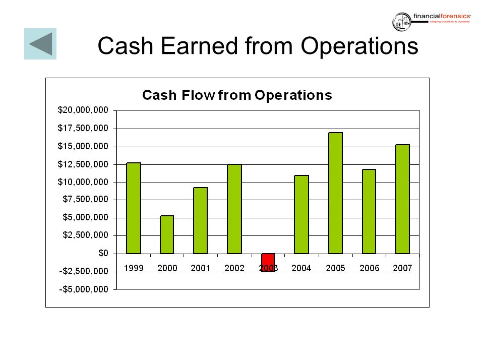 Cash Earned from Operations