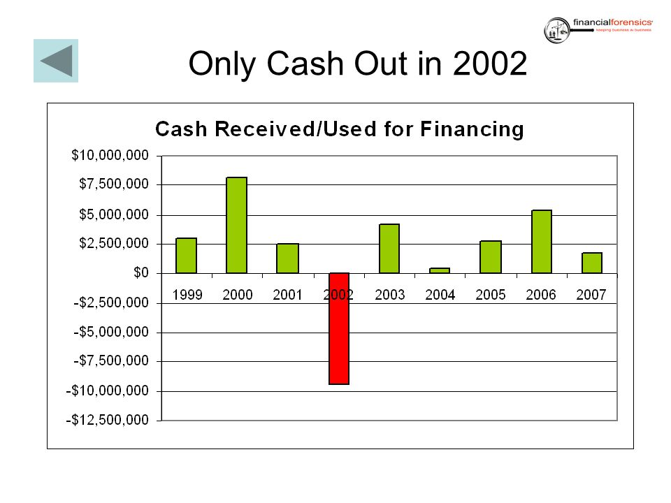 Only Cash Out in 2002