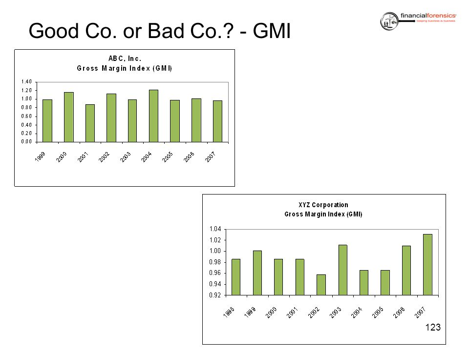 Good Co. or Bad Co. - GMI