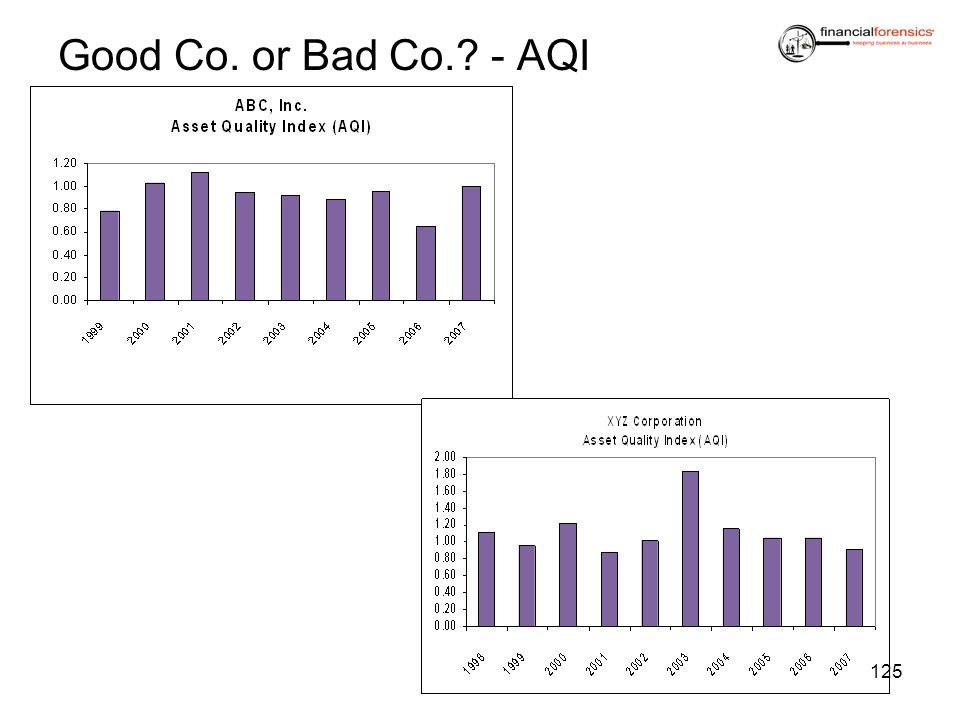 Good Co. or Bad Co. - AQI