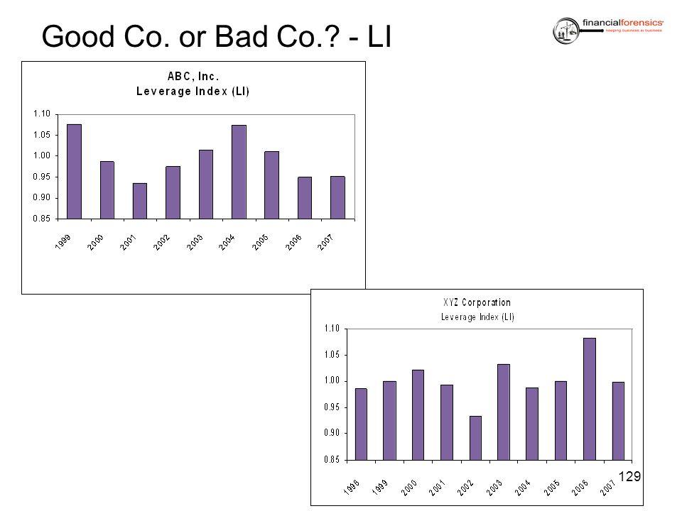 Good Co. or Bad Co. - LI