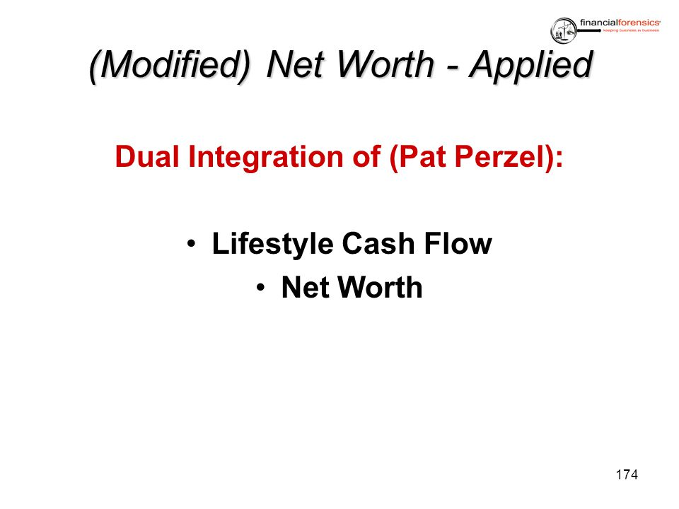 (Modified) Net Worth - Applied