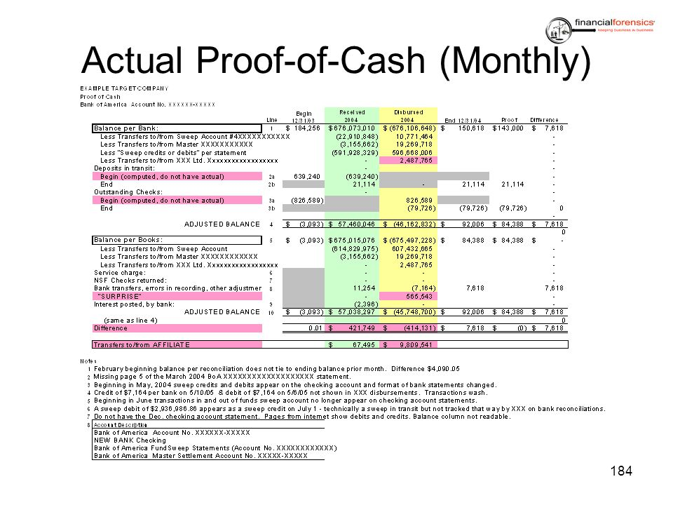 Actual Proof-of-Cash (Monthly)