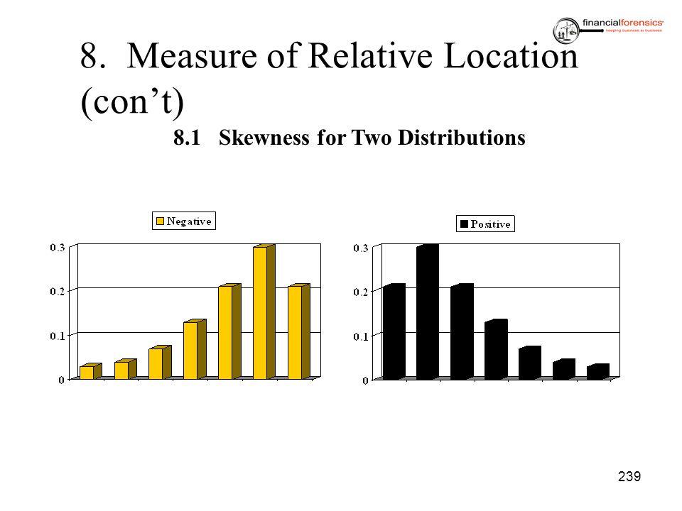 8. Measure of Relative Location (con't)