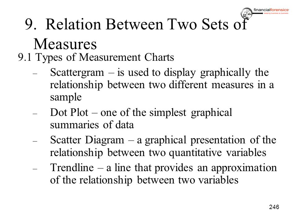 9. Relation Between Two Sets of Measures