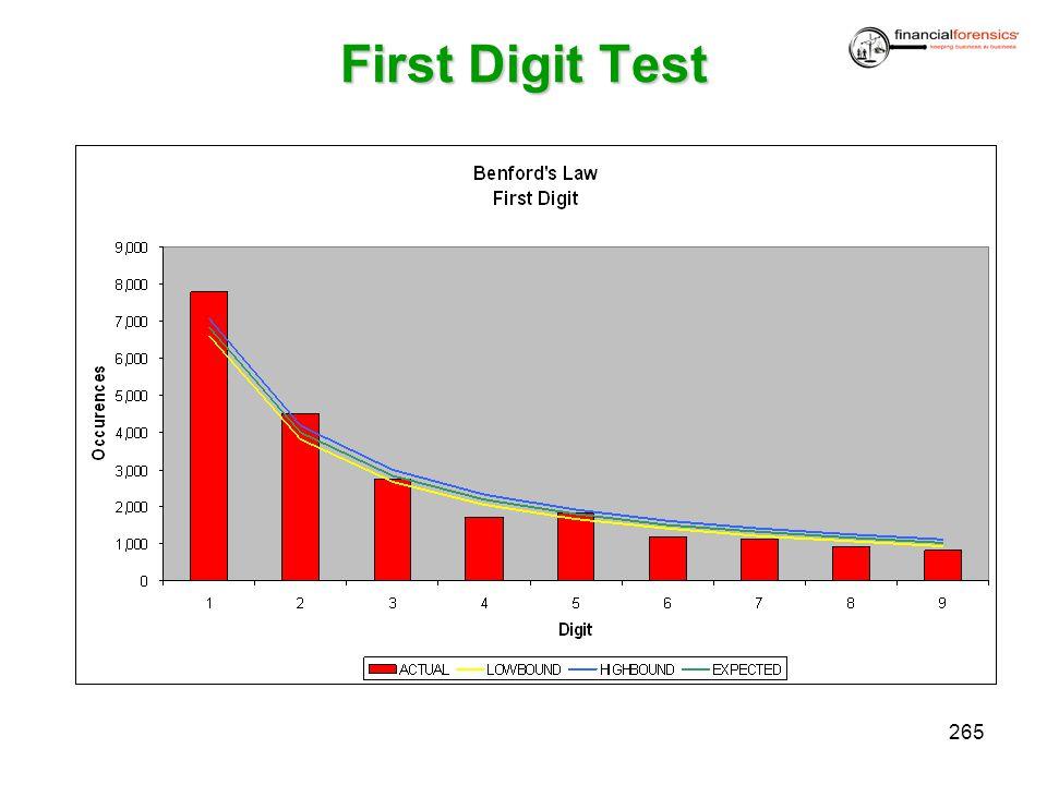 First Digit Test