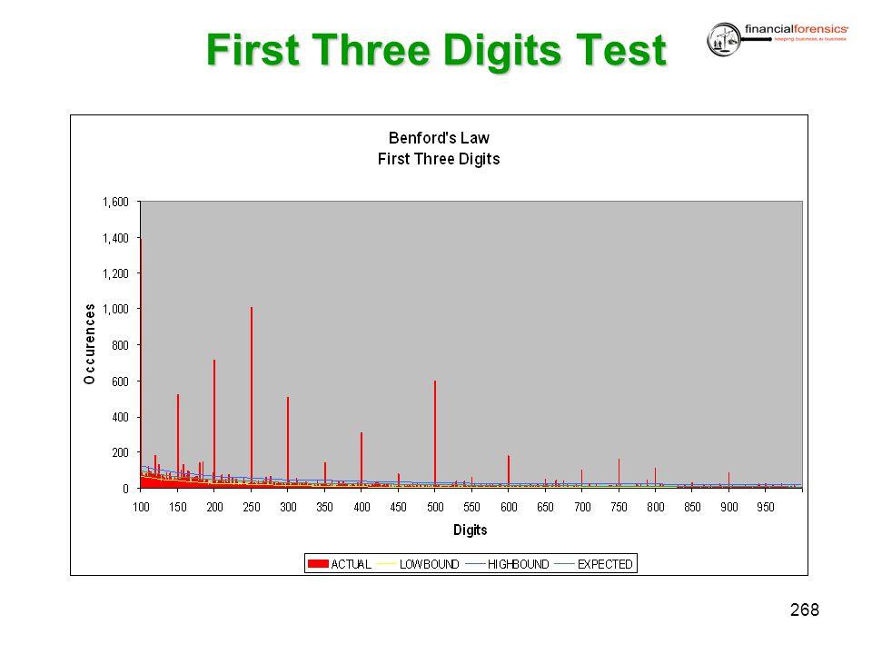 First Three Digits Test