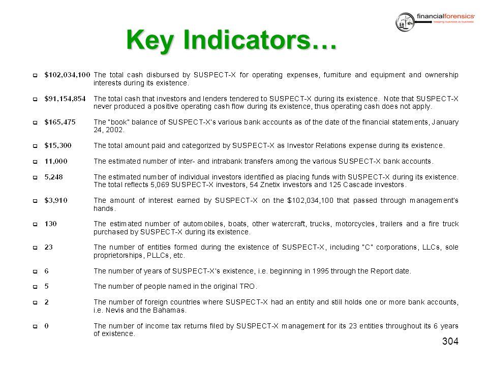 Key Indicators…