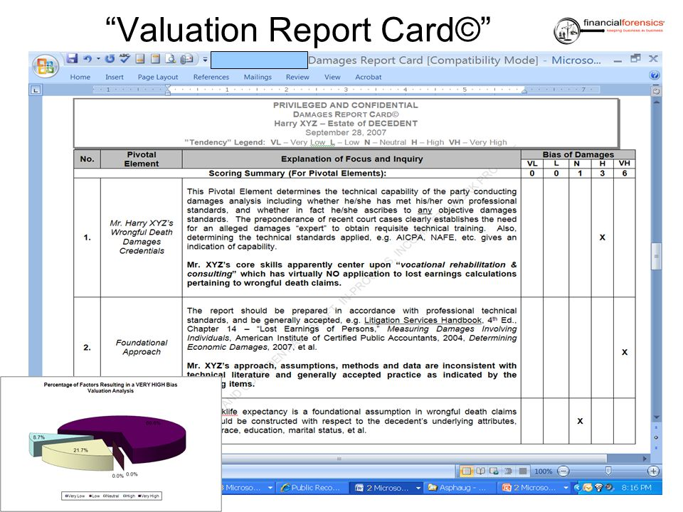 Valuation Report Card©