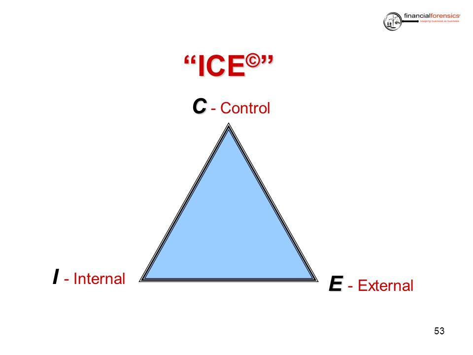 ICE© C - Control E - External I - Internal