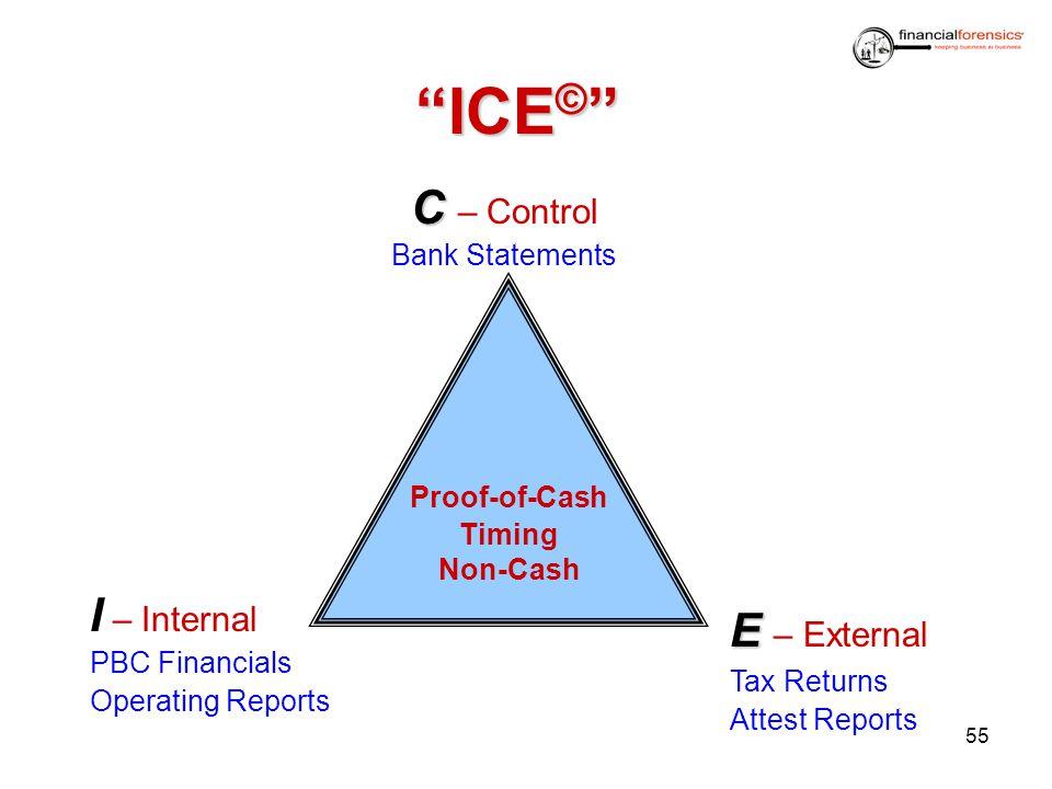 ICE© C – Control E – External I – Internal Bank Statements