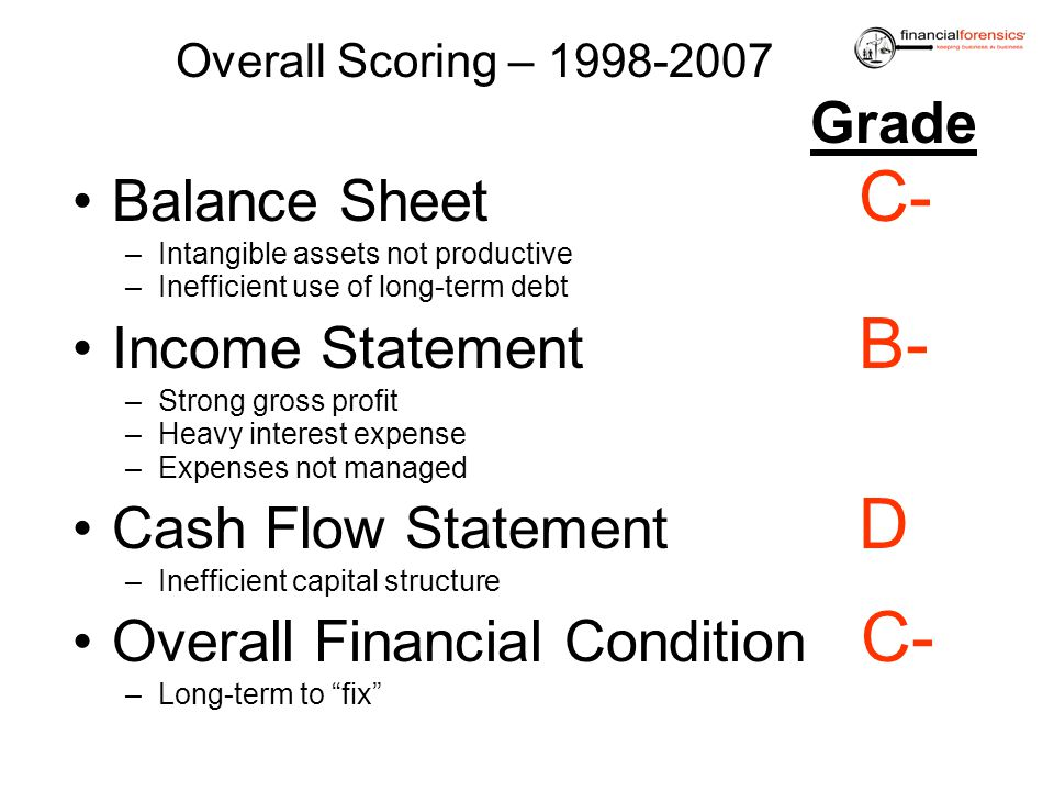 Overall Financial Condition C-
