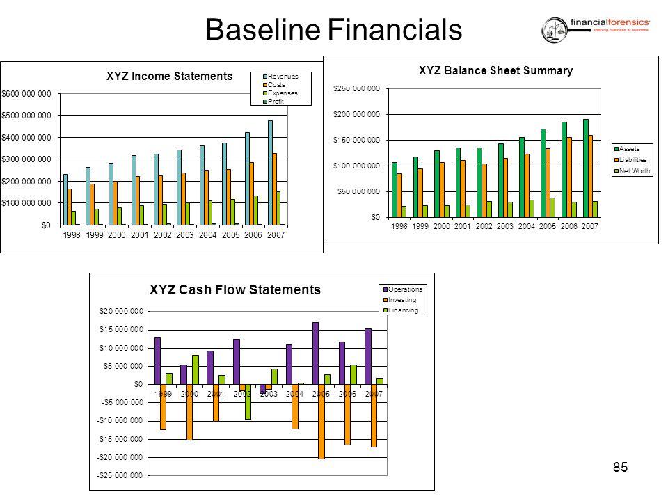 Baseline Financials