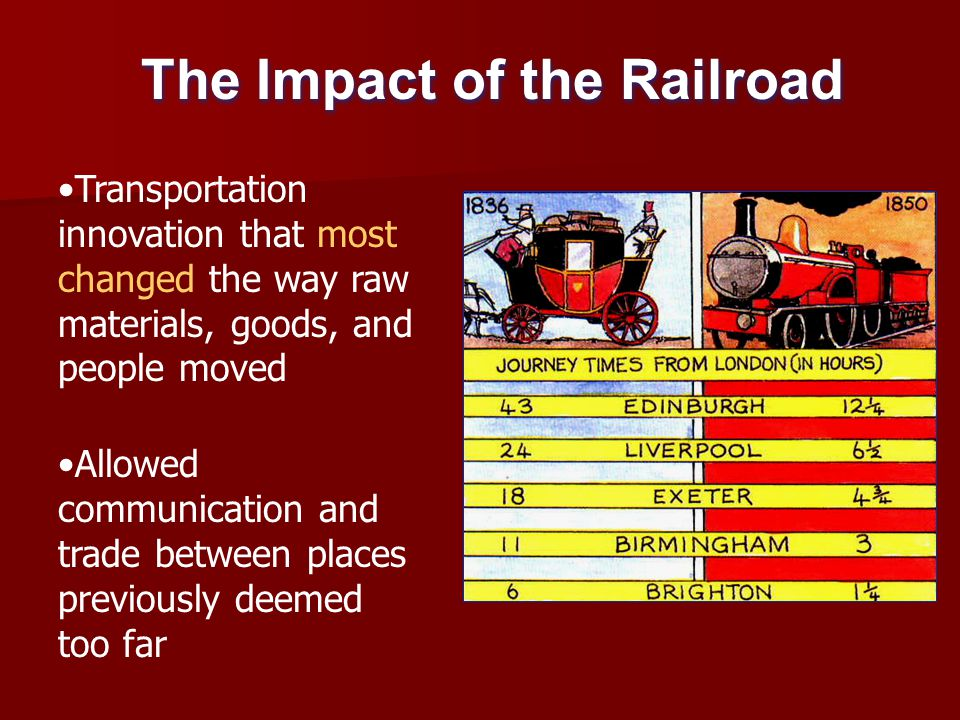 The Impact of the Railroad
