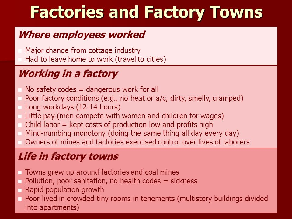Factories and Factory Towns