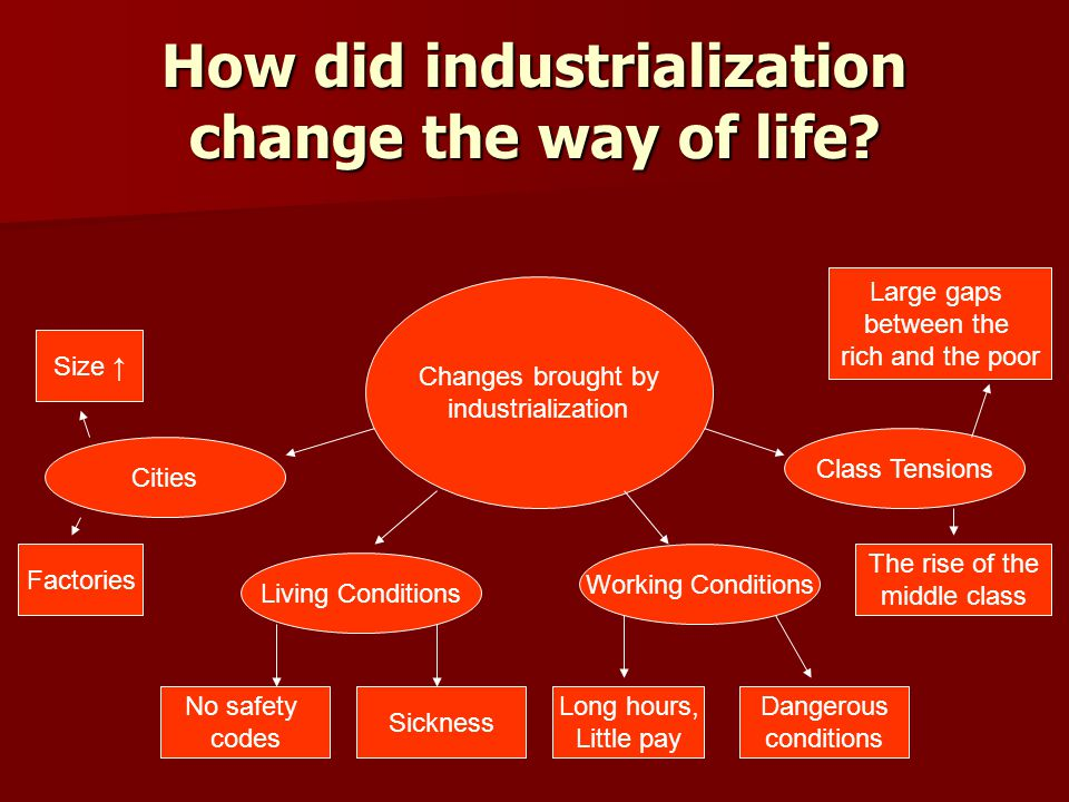 How did industrialization change the way of life