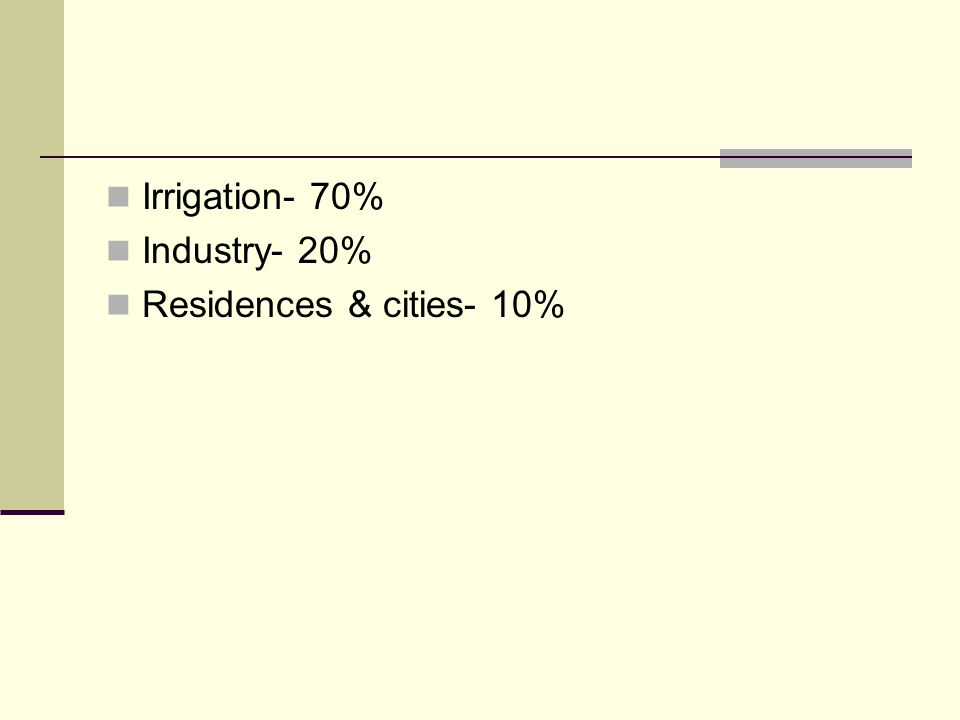 Irrigation- 70% Industry- 20% Residences & cities- 10%