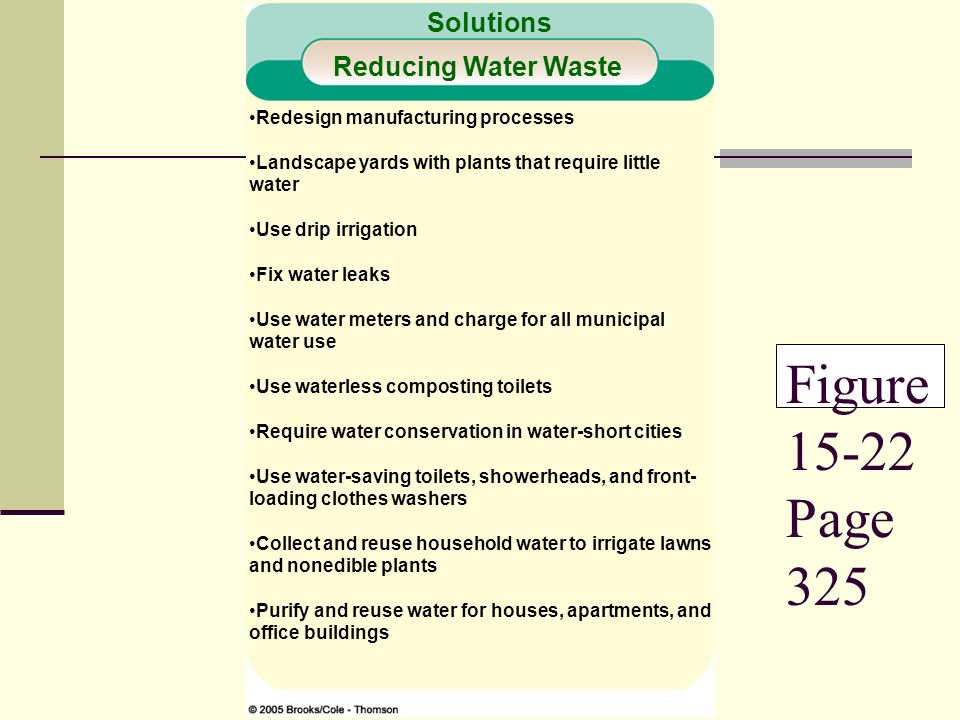 Figure 15-22 Page 325 Solutions Reducing Water Waste