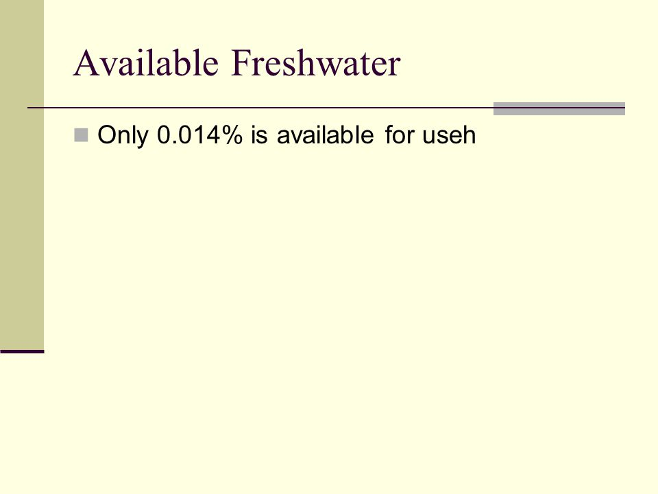 Available Freshwater Only 0.014% is available for useh