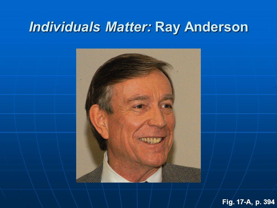 Individuals Matter: Ray Anderson