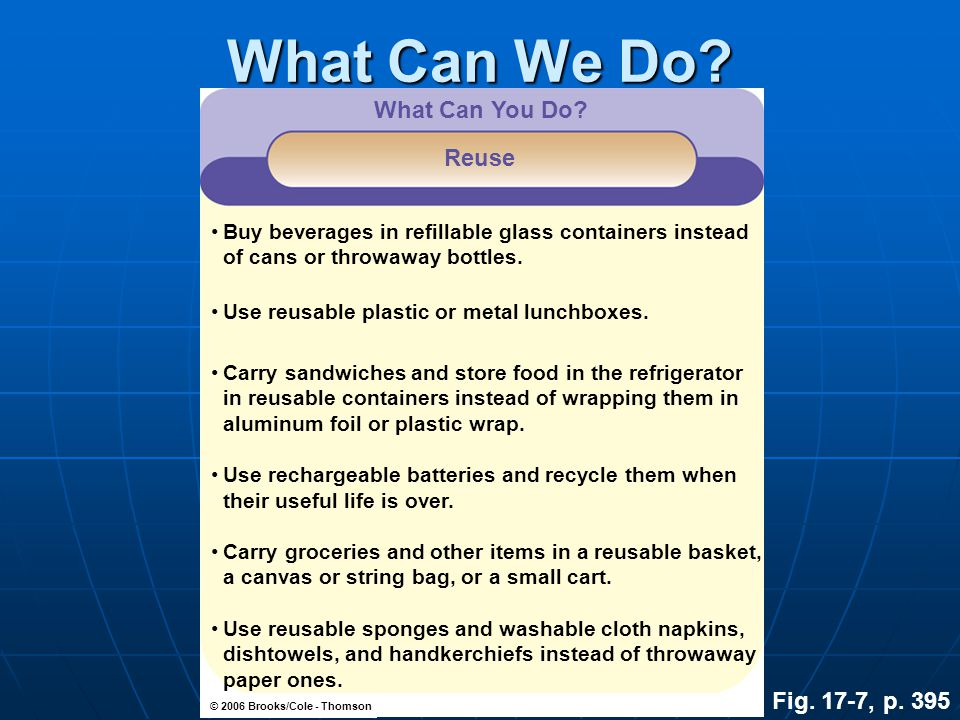 What Can We Do What Can You Do Reuse Fig. 17-7, p. 395