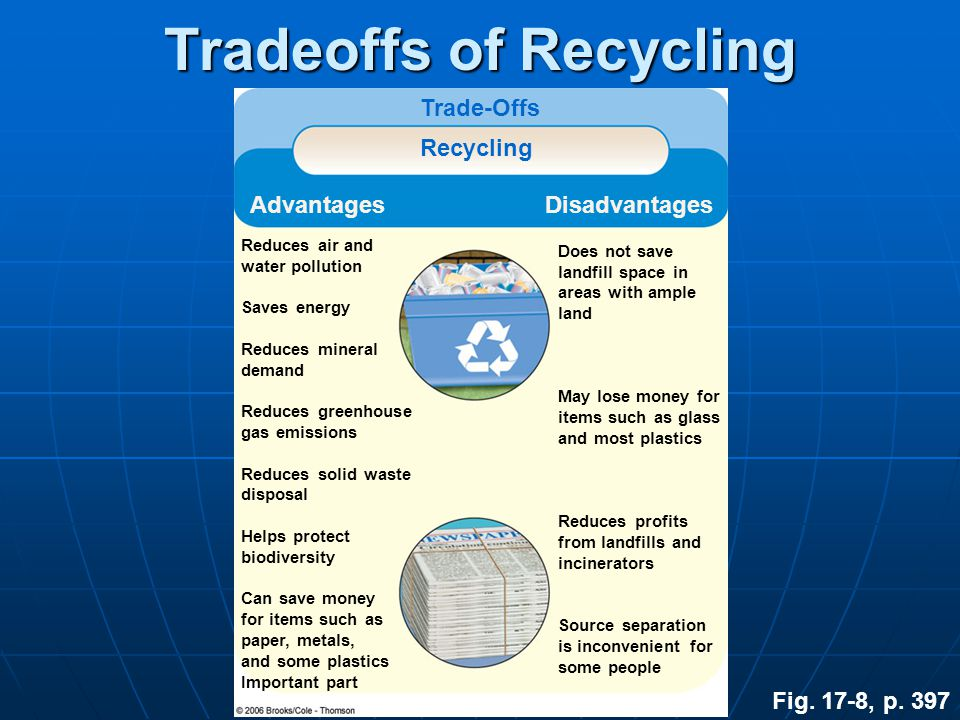Tradeoffs of Recycling