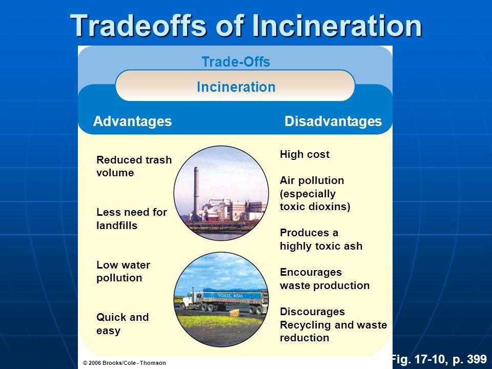 Tradeoffs of Incineration