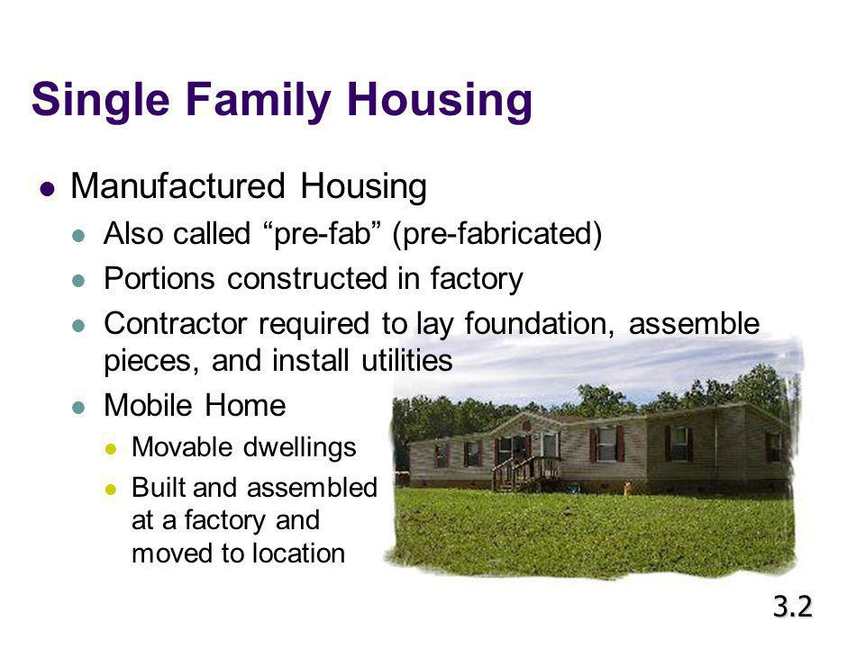 Single Family Housing Manufactured Housing