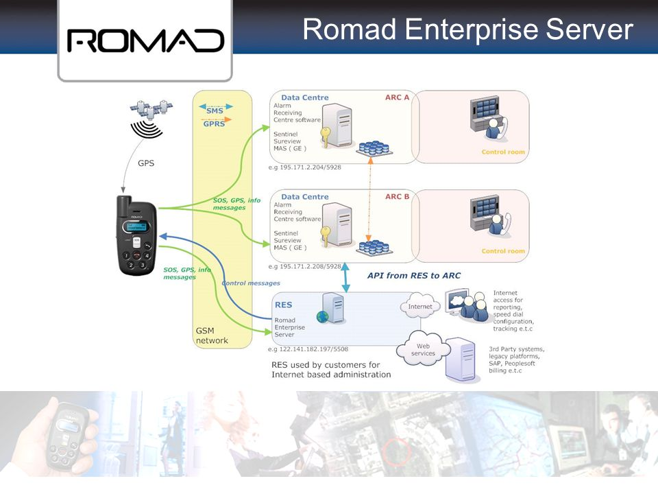 Romad Enterprise Server